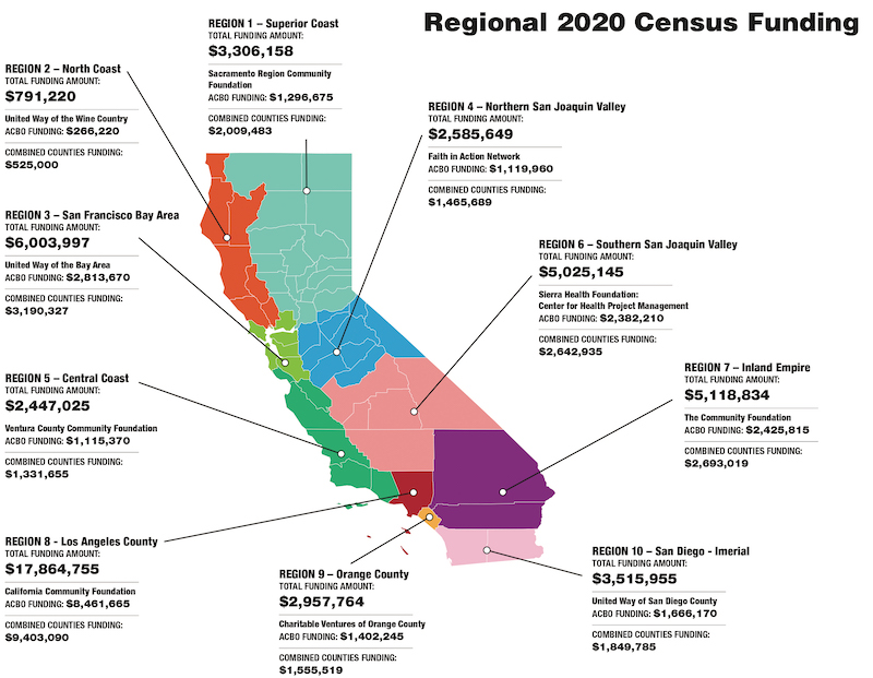 State Leaders Kick Off $100.3M Census Push With Call to Ethnic Media, CBOs to Help Get Word Out