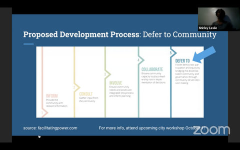 "Chart titled ""Proposed Development Process"" with five stages labeled Inform, Consult, Involve, Collaborate and Defer."