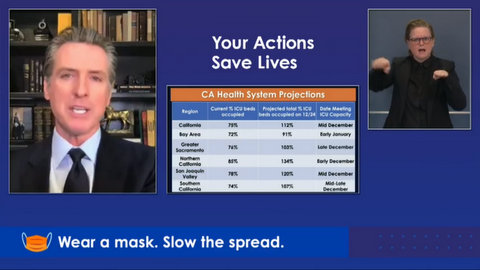 Gavin Newsom, ASL interpreter and chart showing current and projected ICU capacity