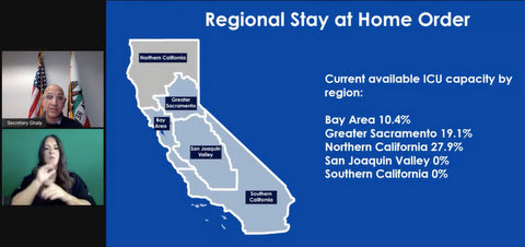 Southern California and San Joaquin Valley to Remain Under Stay-at-Home Order