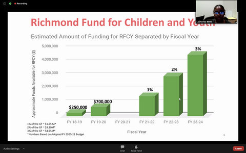 Richmond Fund for Children and Youth Oversight Board Approves Investment Plan