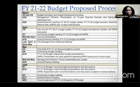 Text chart titled FY 21-22 Budget Proposed Process